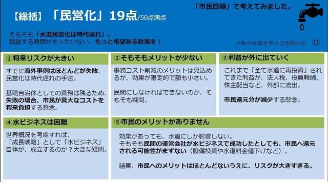 大丈夫?大阪市の水道13.jpg